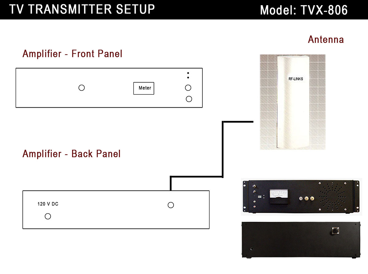 Professional Low Cost Tv Broadcast Solutions 30watt Vhf Amplifier Circuit For Fm Band Tvx 806 Transmitter Setup