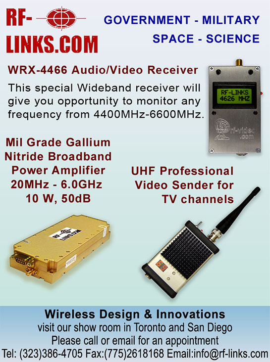Search RF products, Wireless video cameras, World's smallest
